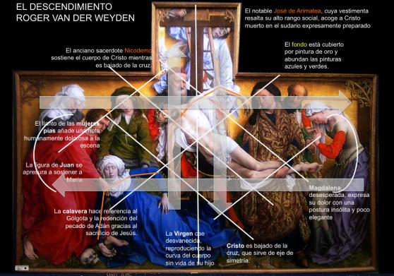Descendimiento de Roger van der Weyden