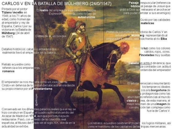 Carlos V en la Batalla de Mülhberg