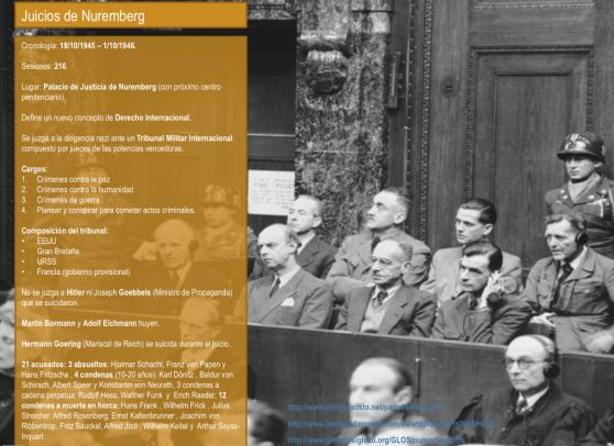 Juicios de Nuremberg