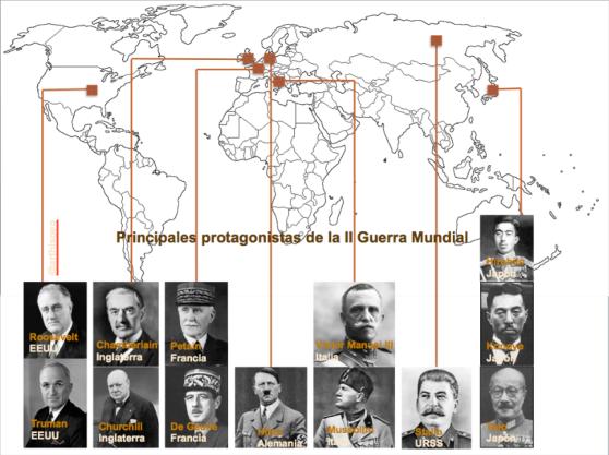 Protagonistas II Guerra Mundial